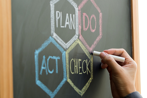 Pdca Scheme Stock Photo - Download Image Now