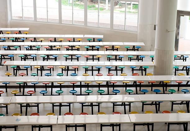 School cafeteria picture id157032966?b=1&k=6&m=157032966&s=612x612&w=0&h=wii3std7q3xd9sfla1vno9qfidyw7xt7hdhvxm 3bxa=