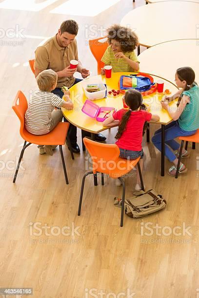School dinners picture id463546165?b=1&k=6&m=463546165&s=612x612&h=i6cg0zpwalbejxbcjebbeexguyudemexndzyfzpxkdc=