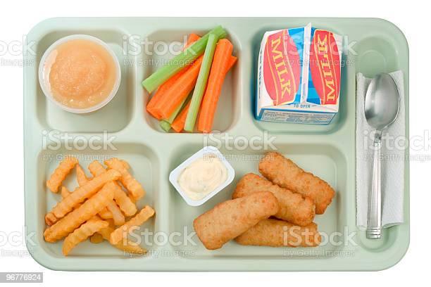 School food fish sticks picture id96776924?b=1&k=6&m=96776924&s=612x612&h=9ec5pmcv  fh8vhvpjteaukrk4rbyjotjvpg1dpvyzy=