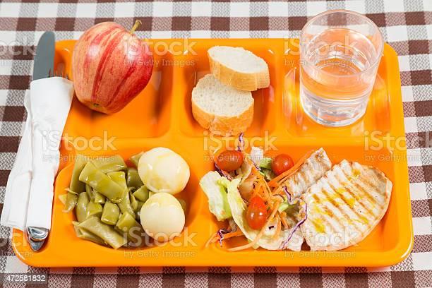School lunch tray picture id472581832?b=1&k=6&m=472581832&s=612x612&h=jy95 ar9aushak5xuw1p5n7postiajii3qe2ckkstug=