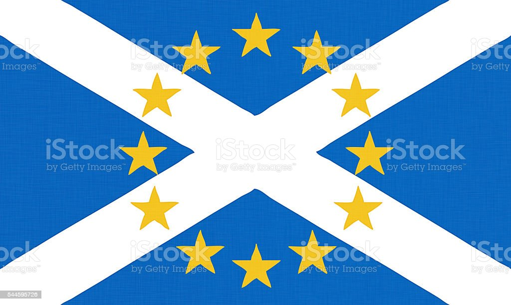 Scotland in European Union Brexit Concept Image royalty-free stock photo