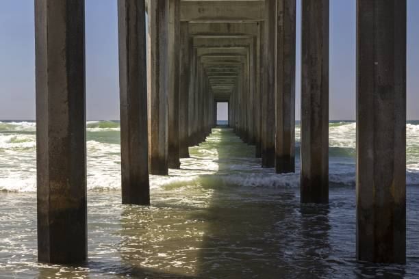 Scripps Pier on La Jolla Shores north of San Diego stock photo