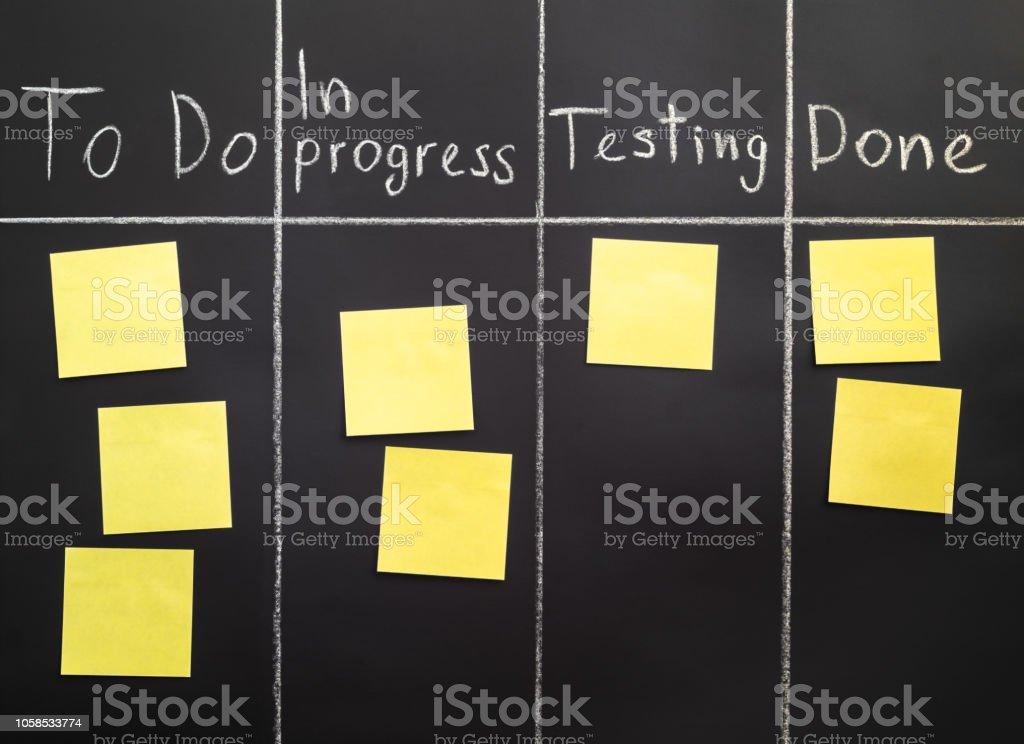 scrum board stock photo