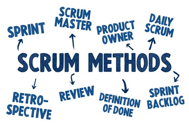 Scrum Methods - software development concept overview stock photo