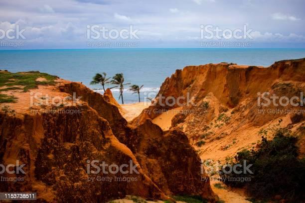 Photo of Sea in Morro Branco, Ceara