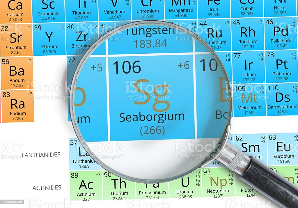 Seaborgium Symbol Sg Element Of The Periodic Table Zoomed Stock