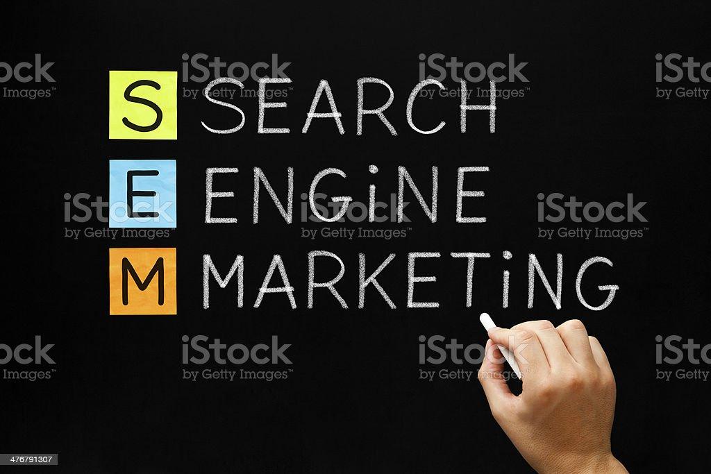Search Engine Marketing Acronym stock photo