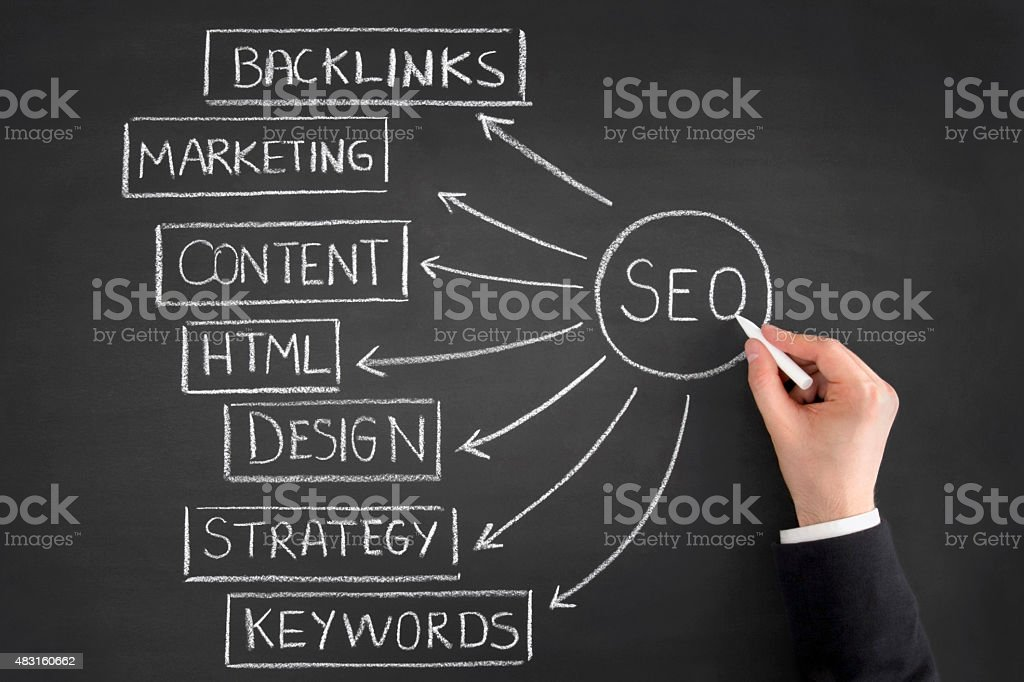 Search Engine Optimization on Blackboard stock photo