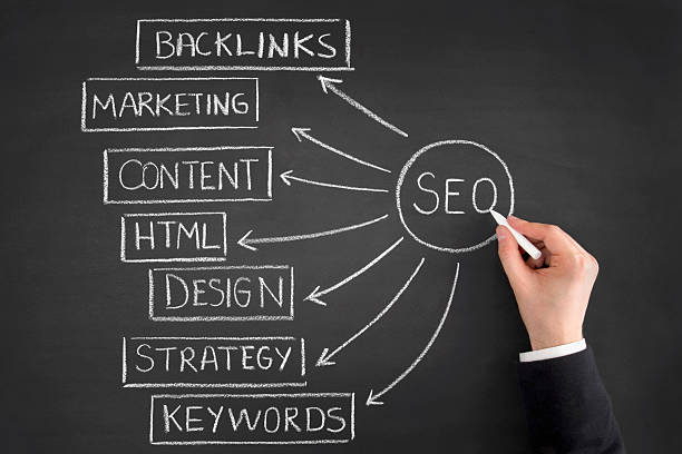 la optimización del motor de búsqueda en pizarra - website design fotografías e imágenes de stock