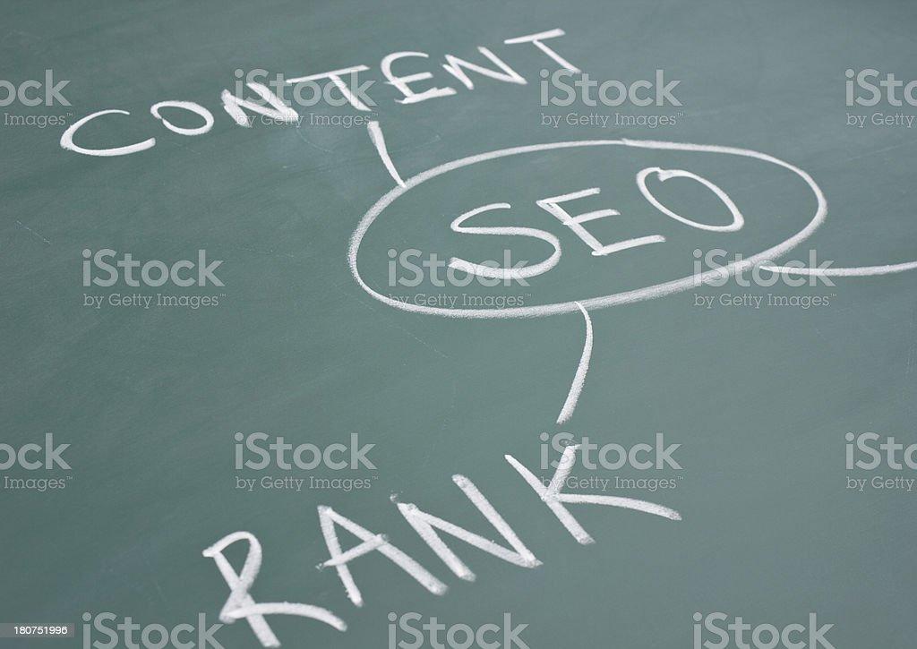 Search engine optimization (SEO) royalty-free stock photo