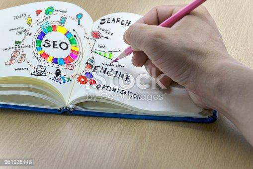 1133586715istockphoto SEO Search Engine Optimization with Icon Set. 951938446