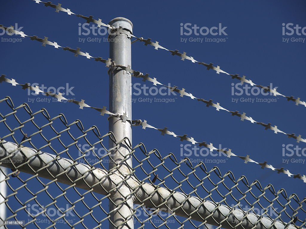 Security fence with razor wire royalty-free stock photo