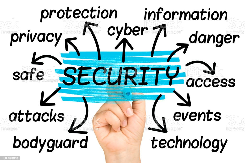 Security Word Cloud tag cloud isolated stock photo
