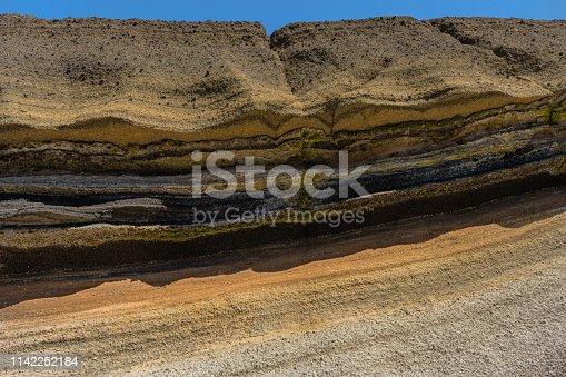 Sediment layers in El Teide National Park Tenerife, Spain,Nikon D850