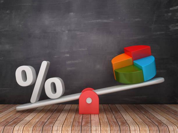 Seesaw-Skala mit prozentualem Schilder-und Pie-Chart auf Chalkboard-Hintergrund-3D-Rendering – Foto