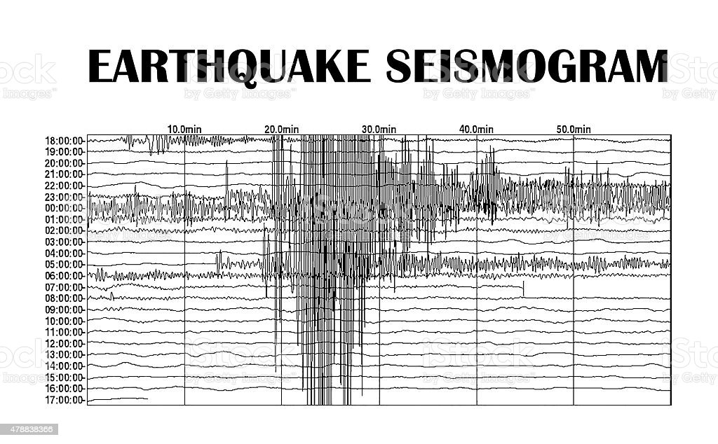 Seismic measurement on seismogram card stock photo