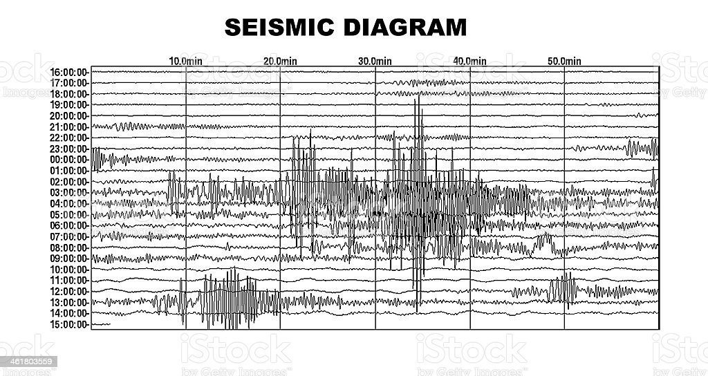 seismogram card stock photo