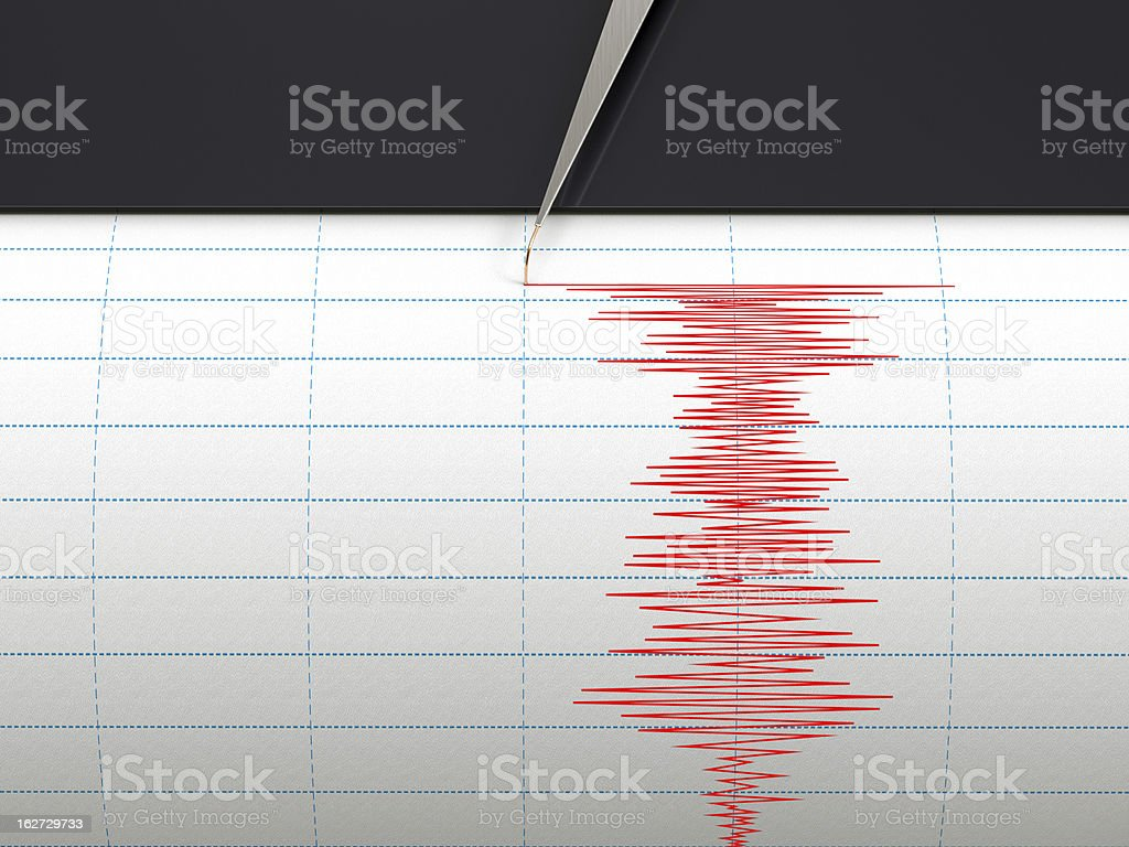 A seismograph instrument recording an earthquake occurring  stock photo