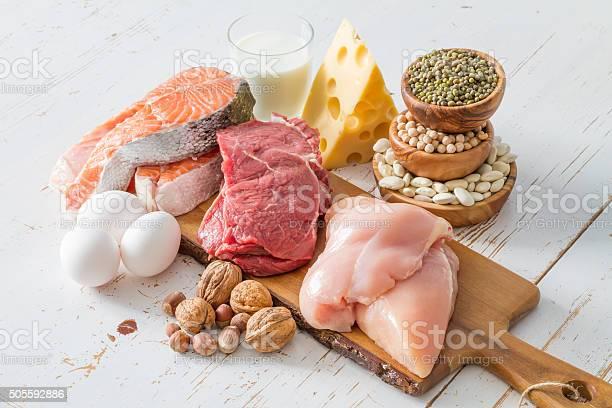 Selection of protein sources in kitchen background picture id505592886?b=1&k=6&m=505592886&s=612x612&h=mh1ief7n kfwui14gmjvdzttwvo1yvjsyuyhbacihkm=
