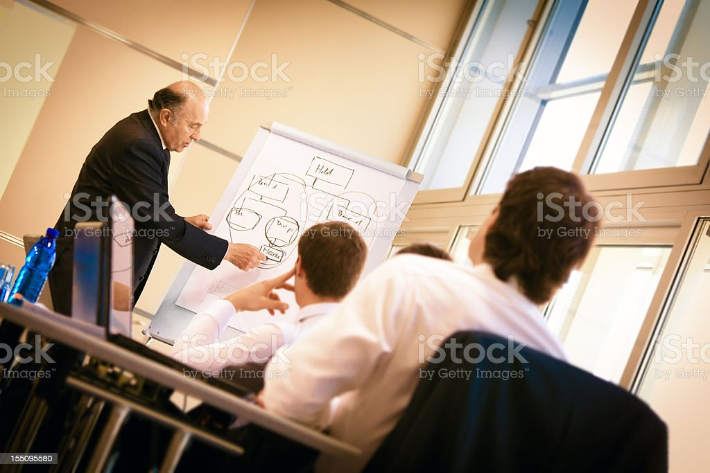 Senior Manager Presenting His Plans on Flip Chart to Colleagues royalty-free stock photo
