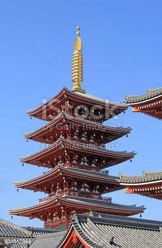669538004 istock photo Sensoji Temple in Tokyo, Japan 934842944