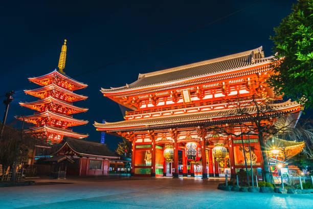 Sensoji temple in tokyo japan tokyo japan january 22 2019sensoji at picture id1139651438?b=1&k=6&m=1139651438&s=612x612&w=0&h=may8eexjbkw7z r0j0islprcwuar4su gyfemfyme8q=