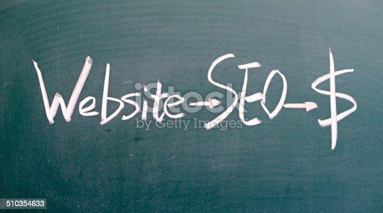seo concept written on blackboard