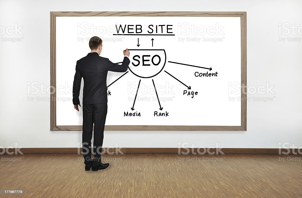seo scheme royalty-free stock photo