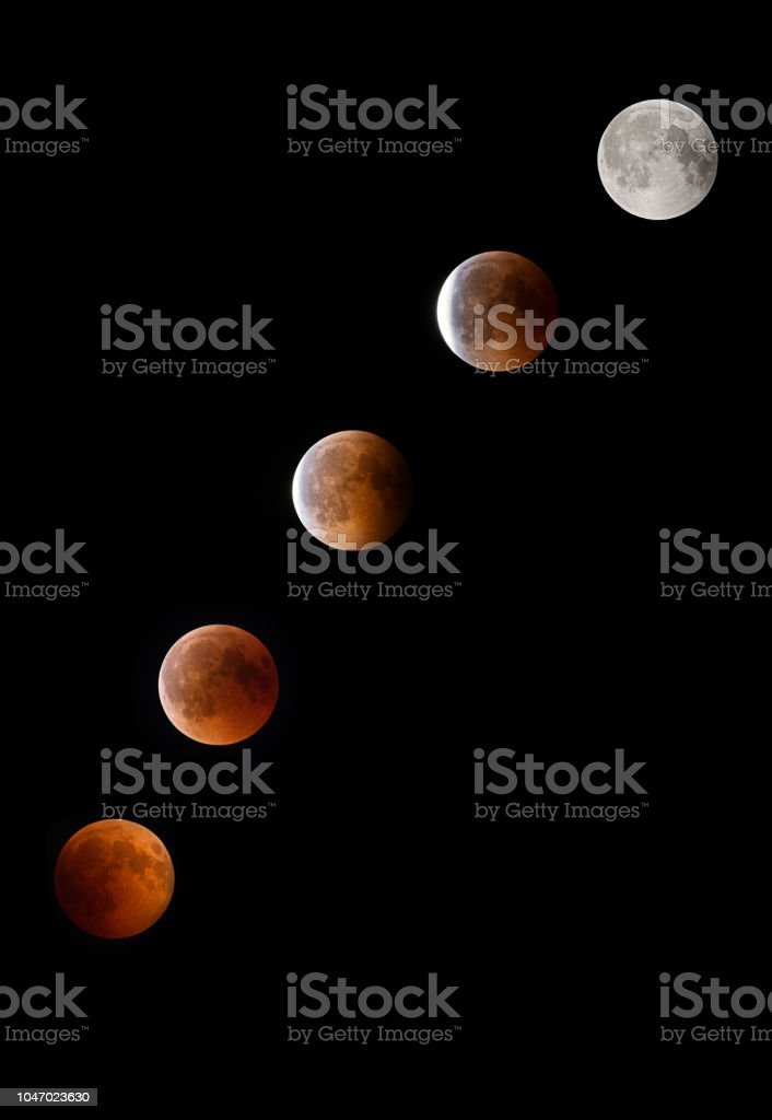 Sequence of the total eclipse of the moon