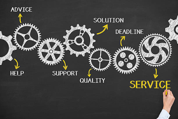 service gears concept on blackboard background - service stock photos and pictures
