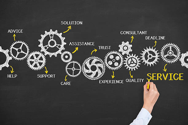 Service Gears Concept on Chalkboard Background stock photo