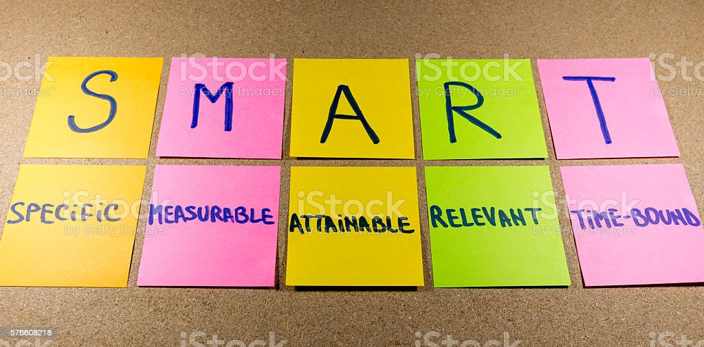 set goals SMART stock photo