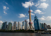 Wide angle shot from Hangpo River, showing the modern Pudong side of the city.