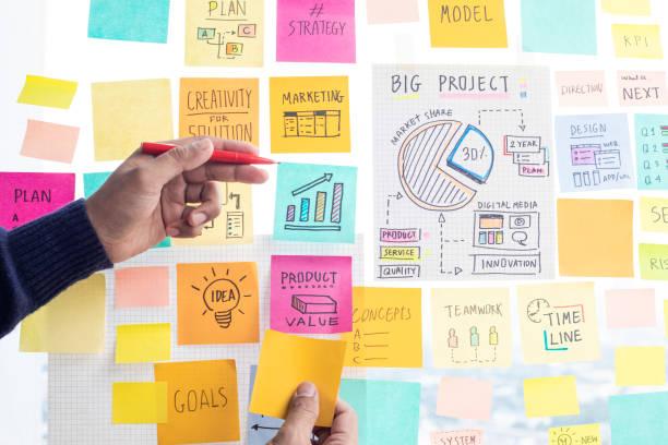 het delen van ideeën concepten met papernote writing strategie op wall glass office. business marketing - marketing planning stockfoto's en -beelden
