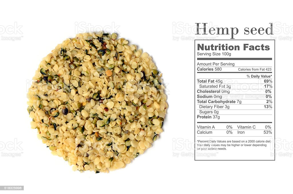 shelled hemp seeds stock photo