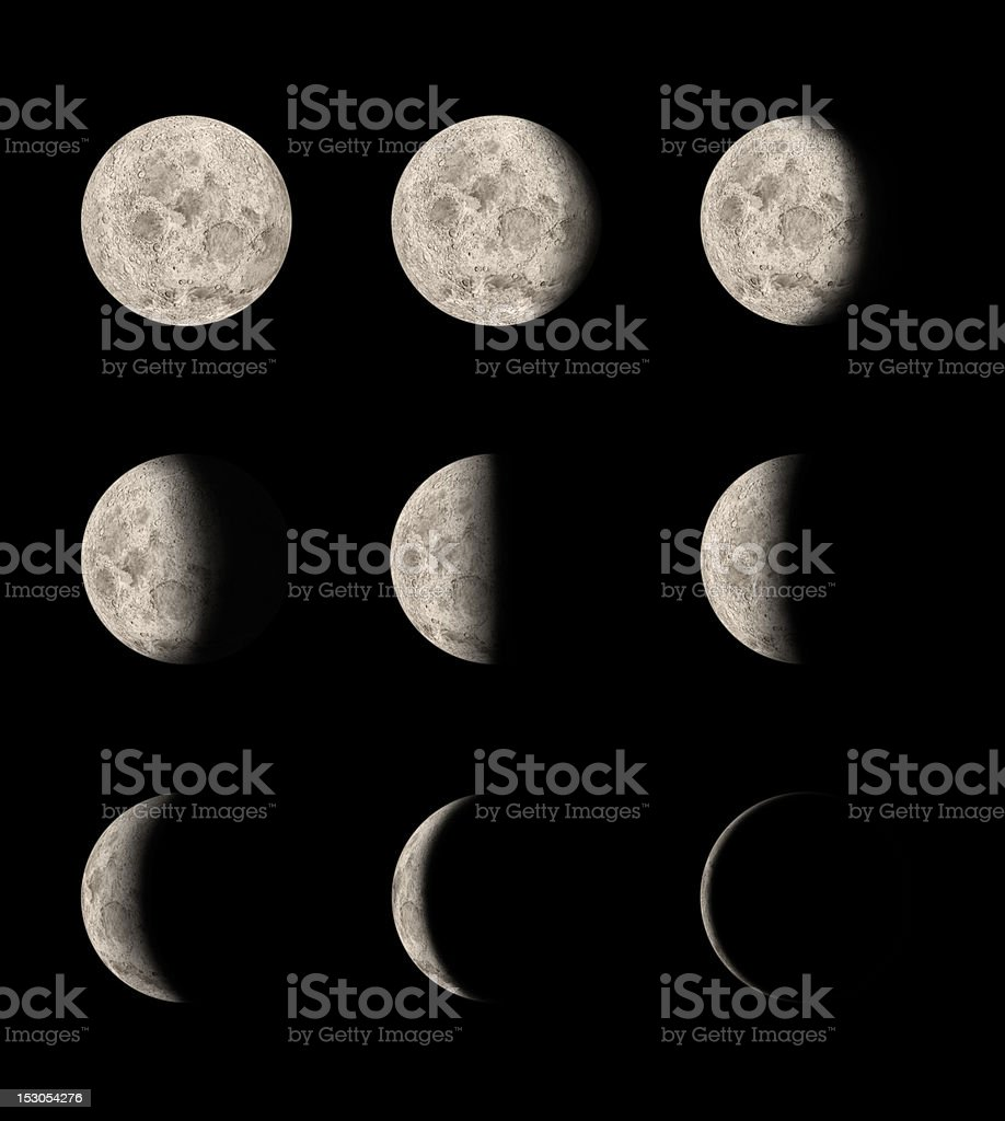 A shot of the various phases of the moon stock photo