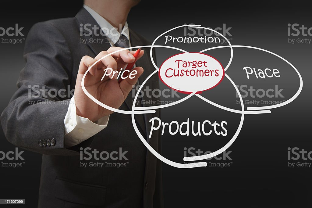 shows target customers diagram on dirt background royalty-free stock photo
