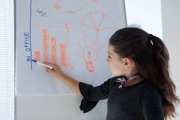 side view of businesswoman writing on whiteboard - 8 infographic stock photos and pictures