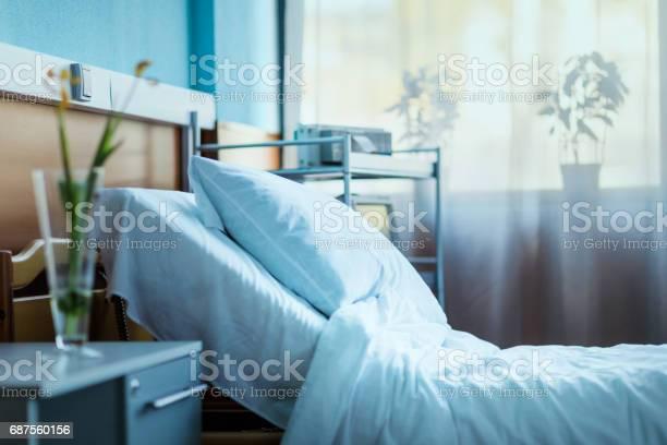 Side view of empty hospital bed in clinic chamber picture id687560156?b=1&k=6&m=687560156&s=612x612&h=cvghevr17kxllbmu5trki0gqiy9owdpzrhidq4ut6qc=