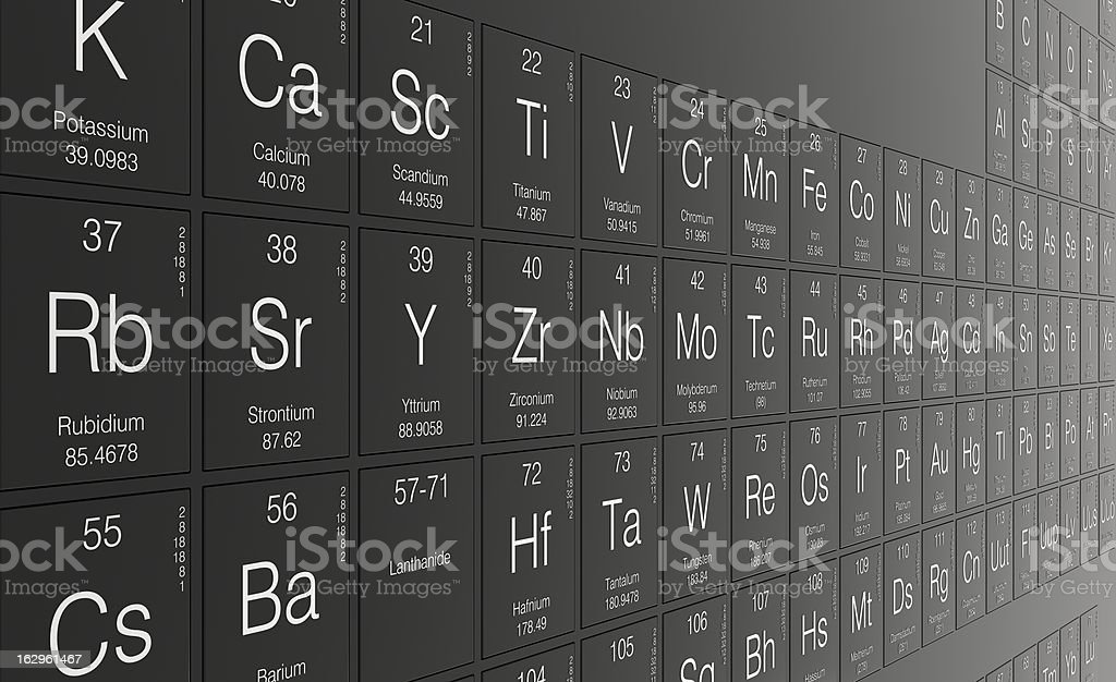 Side-angle of a Periodic table stock photo