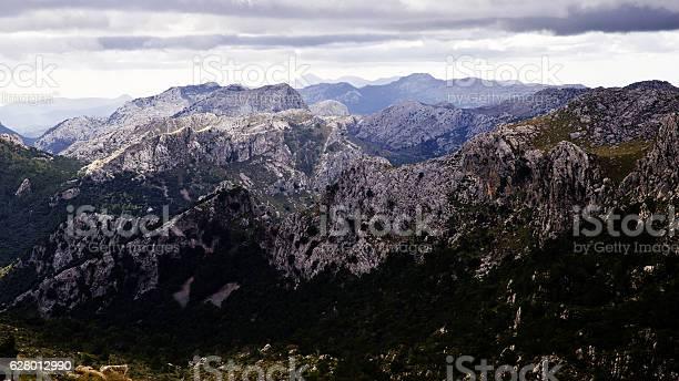 Sierra de tramuntana mountain range panorama on majorca picture id628012990?b=1&k=6&m=628012990&s=612x612&h=5kyr3x5phsyrn6y7ycnflvzqbyn osaspvmedvmli8k=