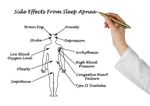 sife effetti di apnea del sonno - oggetti personali foto e immagini stock