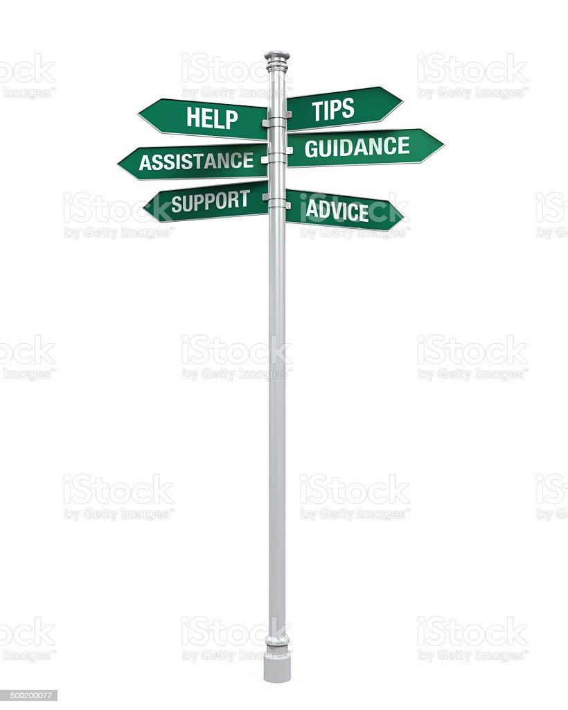 Melden Sie Sich Für Tipps Wegbeschreibungen Helfen Beratung ...