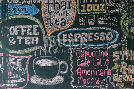 Sign menu coffee and tea drawn with colored chalks on a black blackboard