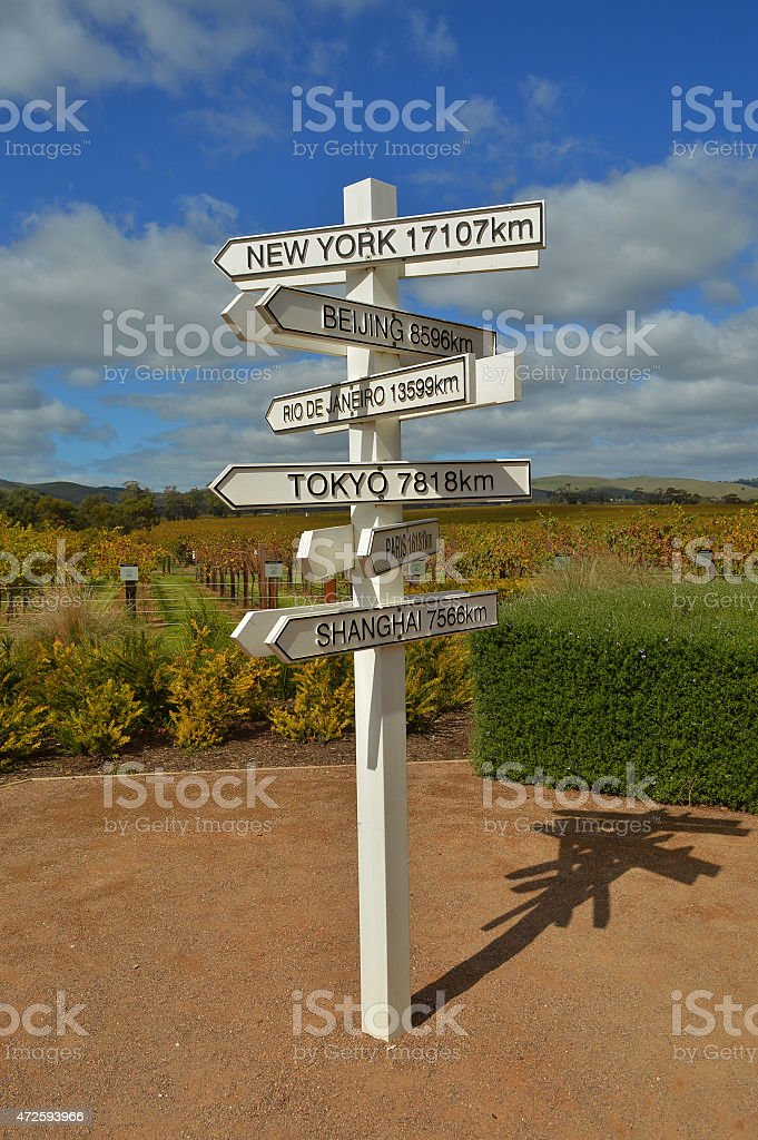 Sign post to the world stock photo