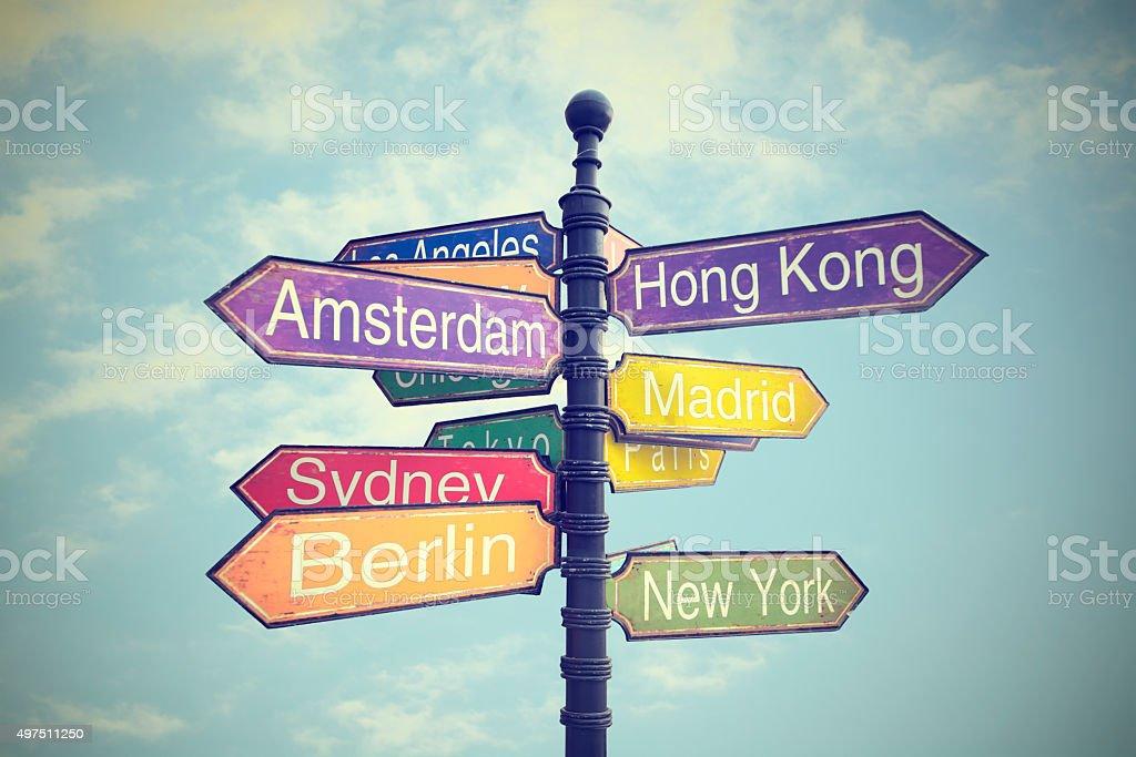 Schild mit Wegbeschreibungen zum Ländern - Lizenzfrei 2015 Stock-Foto