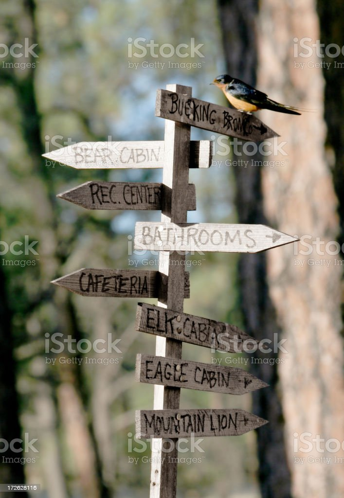 Signpost for various parts of a camp royalty-free stock photo