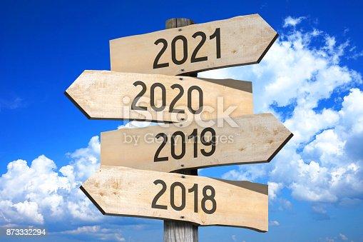 873333520 istock photo 2018, 2019, 2020, 2021 - signpost/ roadsign 873332294