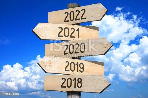 873333520 istock photo 2018, 2019, 2020, 2021, 2022 - signpost/ roadsign 873332608